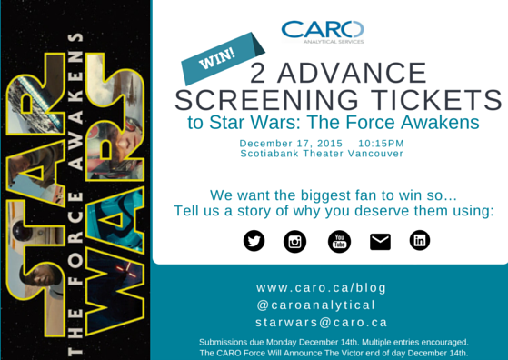 Star Wars CARO contest -SM
