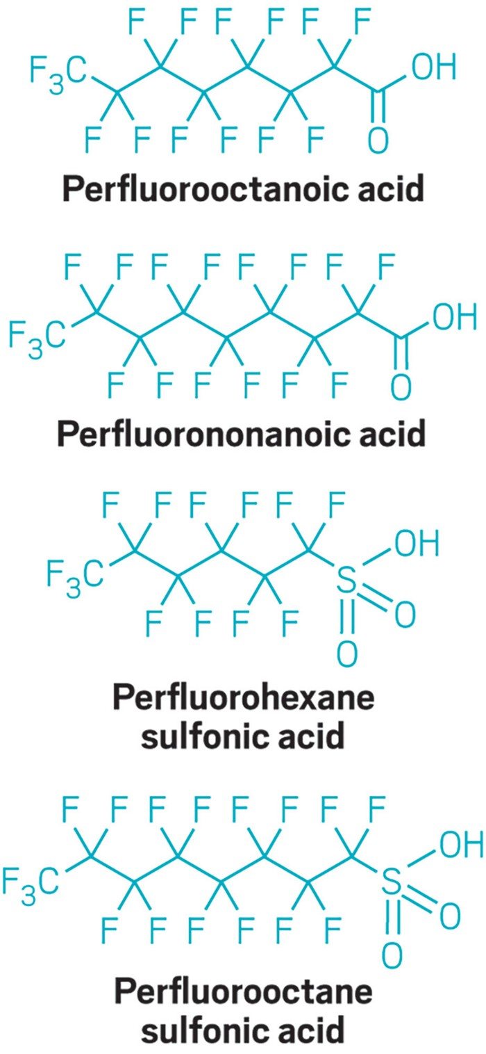 Perfluorinated compounds (PFCs, PFAs) in Water & Soil
